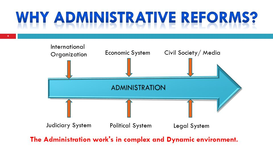 4 International Organization Economic System Civil Society/ Media Judiciary SystemPolitical System Legal System The Administration work's in complex a