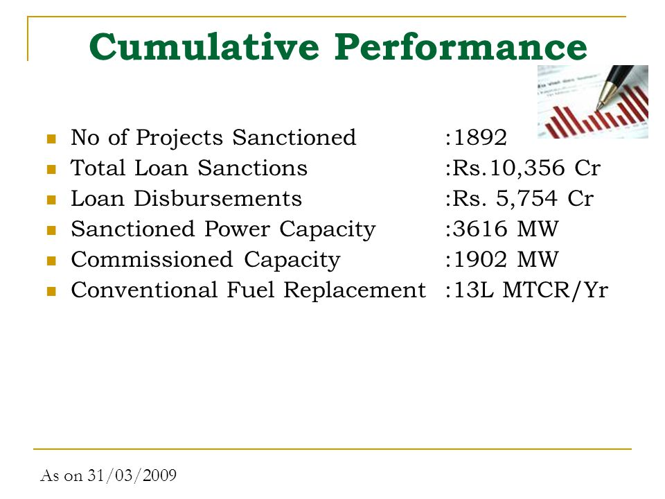 Cumulative Performance No of Projects Sanctioned:1892 Total Loan Sanctions:Rs.10,356 Cr Loan Disbursements:Rs.