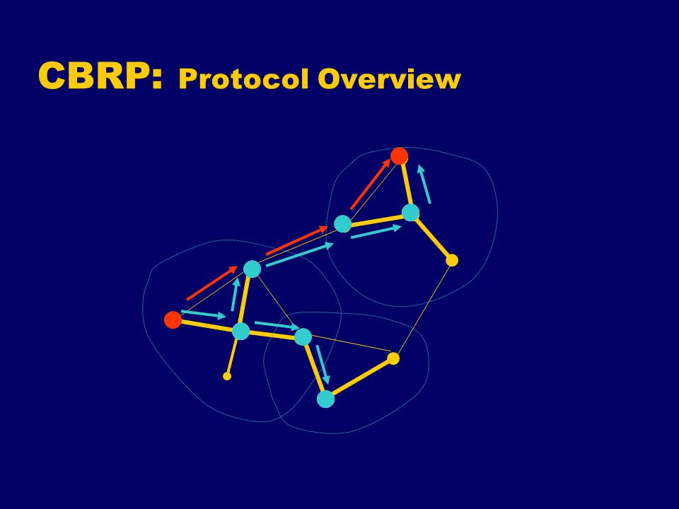 CBRP: Protocol Overview