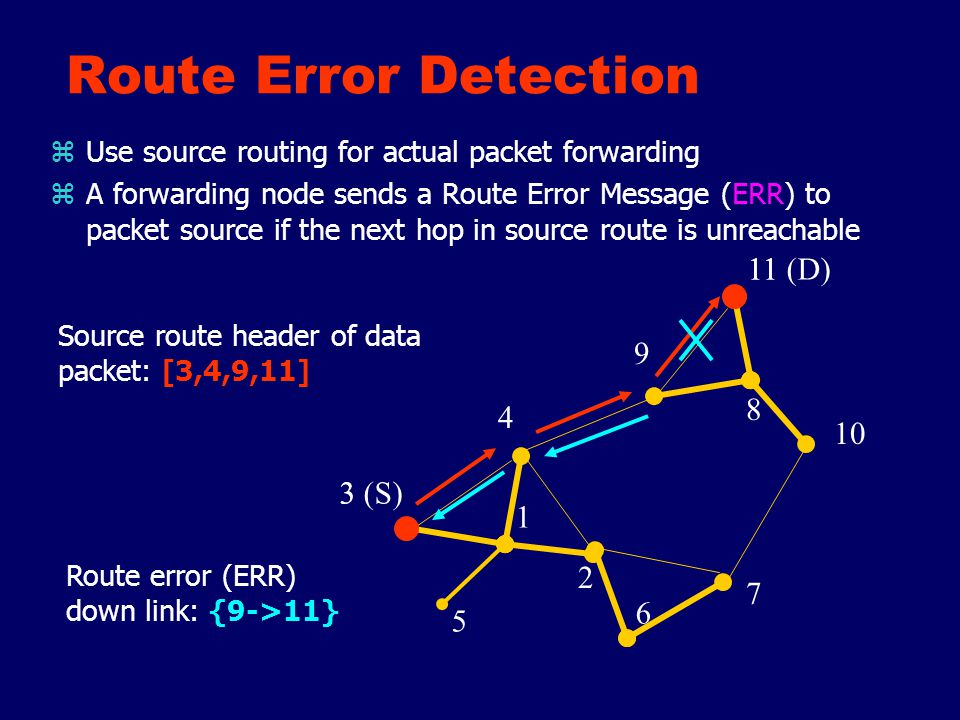 Route Error Detection 1 2 4 5 6 7 8 9 10 3 11 3 (S) 11 (D) zUse source routing for actual packet forwarding zA forwarding node sends a Route Error Message (ERR) to packet source if the next hop in source route is unreachable Source route header of data packet: [3,4,9,11] Route error (ERR) down link: {9->11}