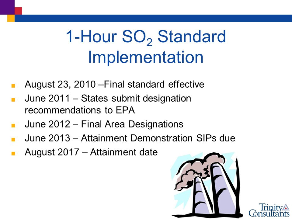 1-Hour SO 2 Standard Implementation  August 23, 2010 –Final standard effective  June 2011 – States submit designation recommendations to EPA  June 2012 – Final Area Designations  June 2013 – Attainment Demonstration SIPs due  August 2017 – Attainment date