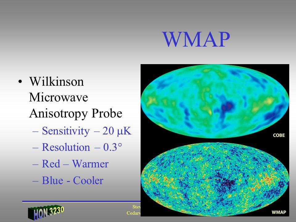 Steven Gollmer Cedarville University Universe: Page 10 WMAP Wilkinson Microwave Anisotropy Probe –Sensitivity – 20  K –Resolution – 0.3° –Red – Warmer –Blue - Cooler