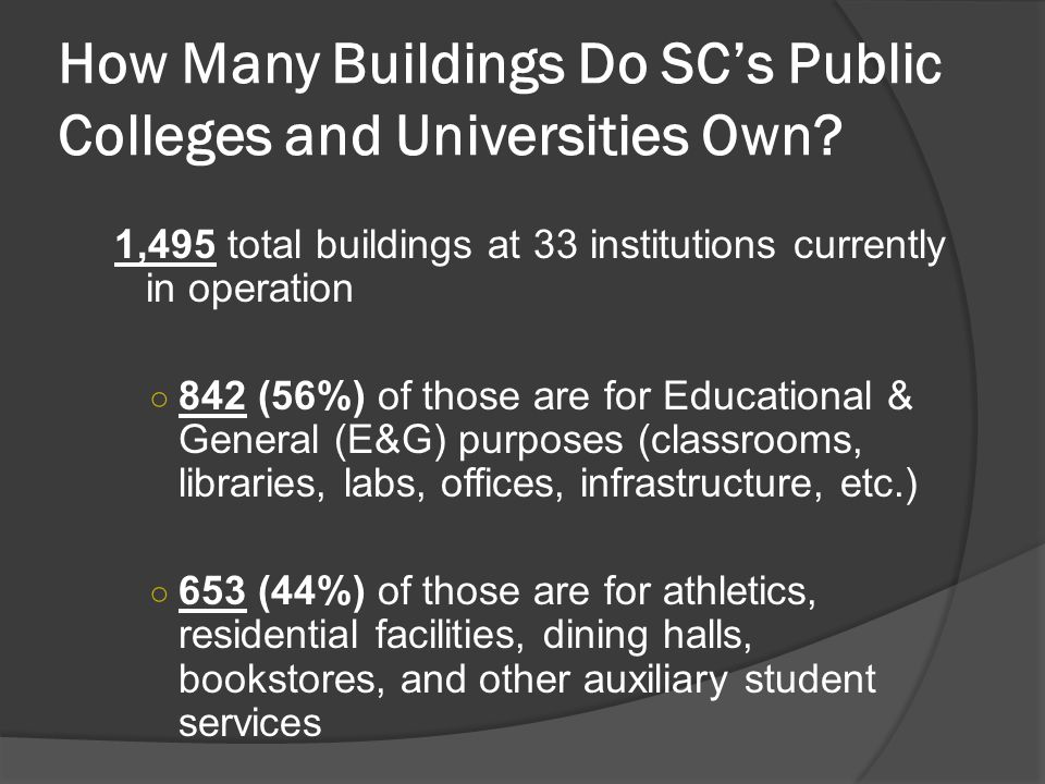 How Many Buildings Do SC's Public Colleges and Universities Own? 1,495 total buildings at 33 institutions currently in operation ○ 842 (56%) of those