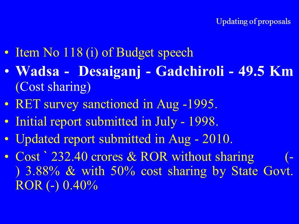 Updating of proposals Item No 118 (i) of Budget speech Wadsa - Desaiganj - Gadchiroli - 49.5 Km (Cost sharing) RET survey sanctioned in Aug -1995.