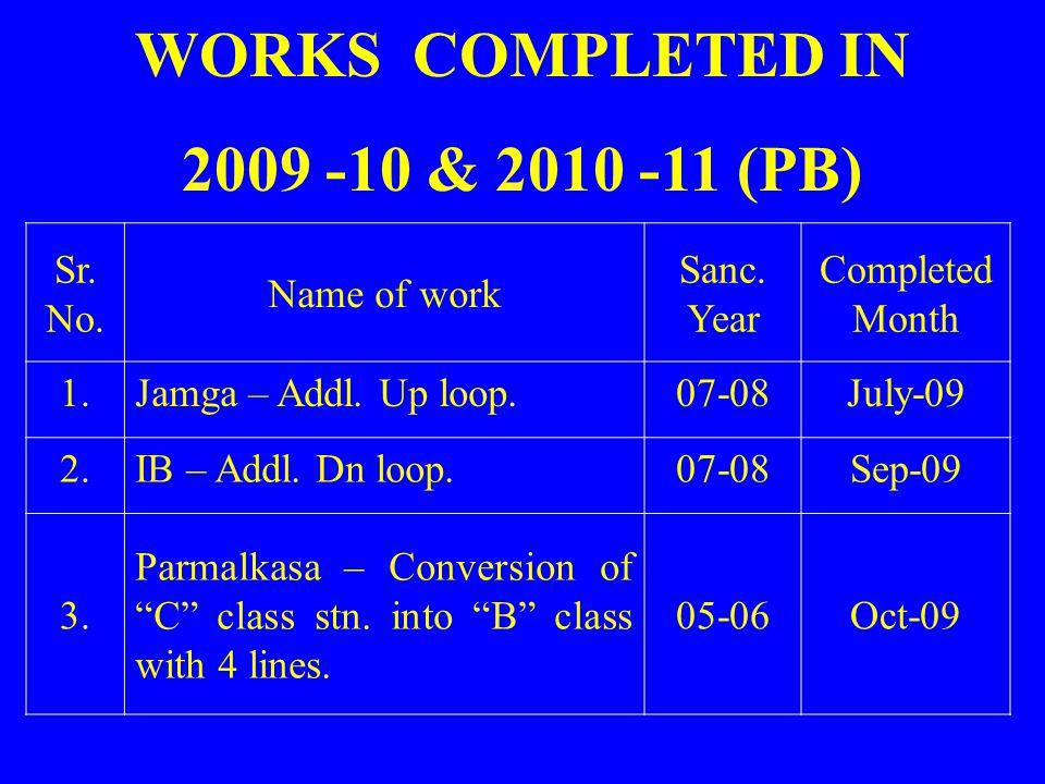 WORKS COMPLETED IN 2009 -10 & 2010 -11 (PB) Sr. No. Name of work Sanc. Year Completed Month 1.Jamga – Addl. Up loop.07-08July-09 2.IB – Addl. Dn loop.