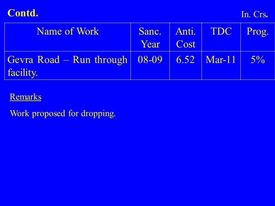 Name of WorkSanc.Year Anti. Cost TDCProg. Gevra Road – Run through facility.