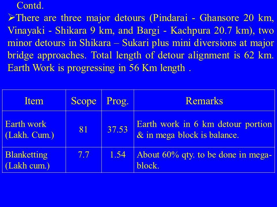  There are three major detours (Pindarai - Ghansore 20 km, Vinayaki - Shikara 9 km, and Bargi - Kachpura 20.7 km), two minor detours in Shikara – Sukari plus mini diversions at major bridge approaches.