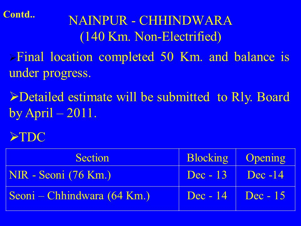 NAINPUR - CHHINDWARA (140 Km. Non-Electrified) Contd..  Final location completed 50 Km. and balance is under progress.  Detailed estimate will be su