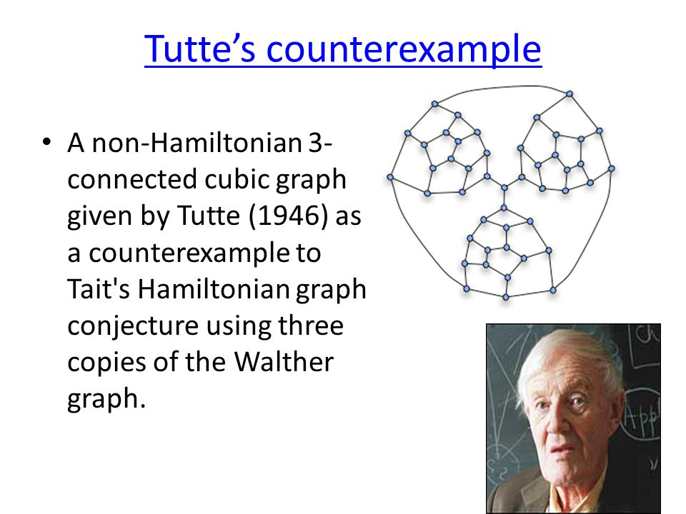 Tutte's counterexample A non-Hamiltonian 3- connected cubic graph given by Tutte (1946) as a counterexample to Tait s Hamiltonian graph conjecture using three copies of the Walther graph.