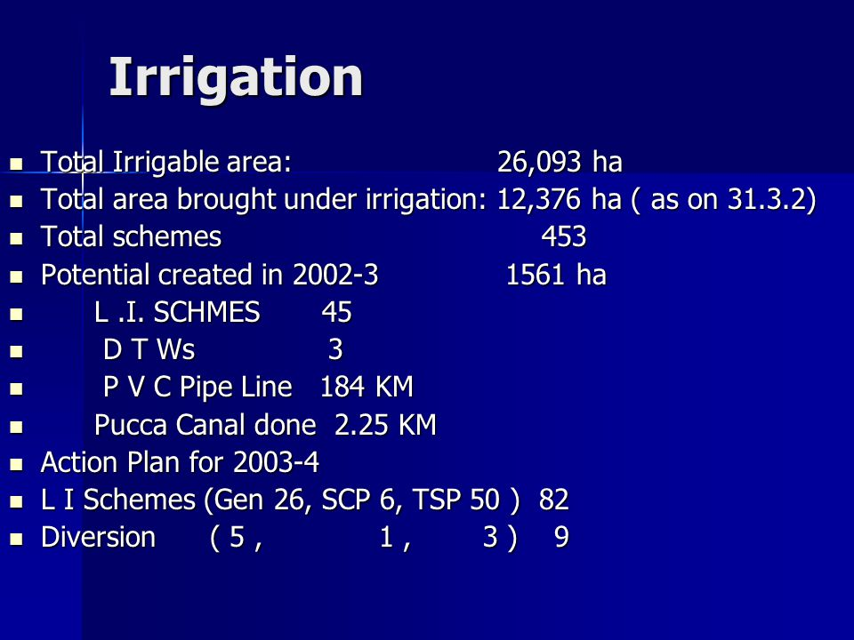 Irrigation Total Irrigable area: 26,093 ha Total Irrigable area: 26,093 ha Total area brought under irrigation: 12,376 ha ( as on 31.3.2) Total area brought under irrigation: 12,376 ha ( as on 31.3.2) Total schemes 453 Total schemes 453 Potential created in 2002-3 1561 ha Potential created in 2002-3 1561 ha L.I.