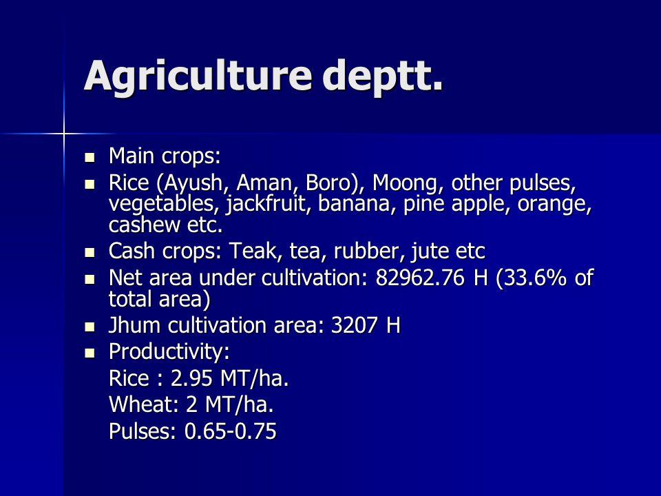 Agriculture deptt.