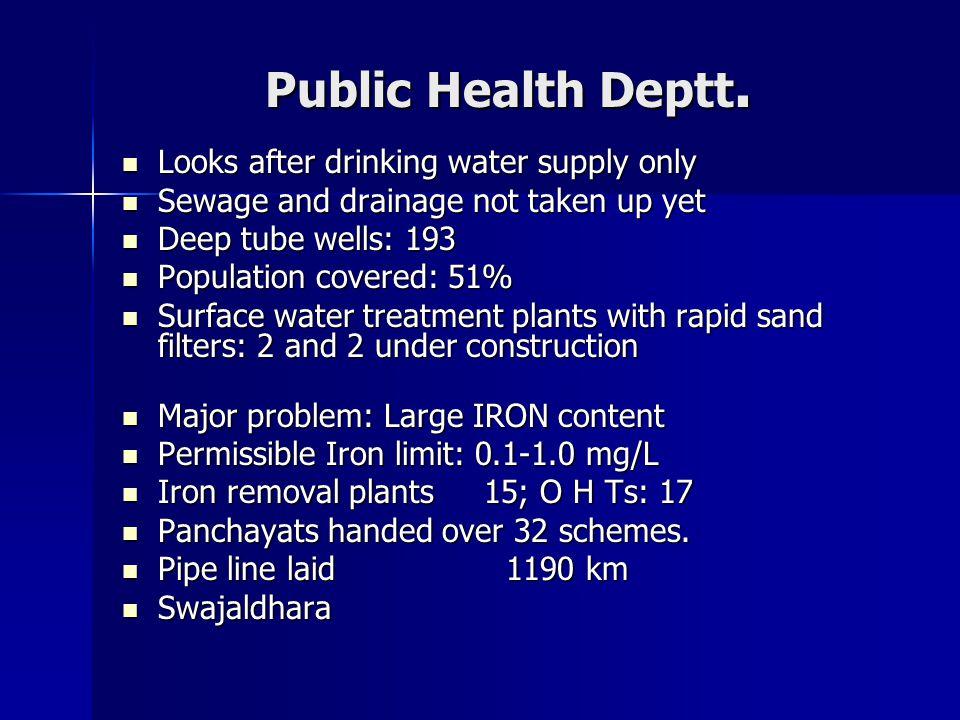 Public Health Deptt.
