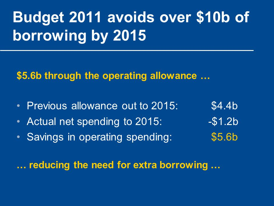 Budget 2011 avoids over $10b of borrowing by 2015 $5.6b through the operating allowance … Previous allowance out to 2015: $4.4b Actual net spending to 2015: -$1.2b Savings in operating spending: $5.6b … reducing the need for extra borrowing …