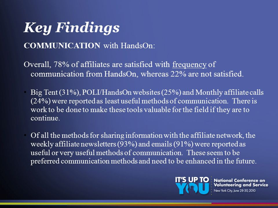 Key Findings COMMUNICATION with HandsOn: Overall, 78% of affiliates are satisfied with frequency of communication from HandsOn, whereas 22% are not satisfied.