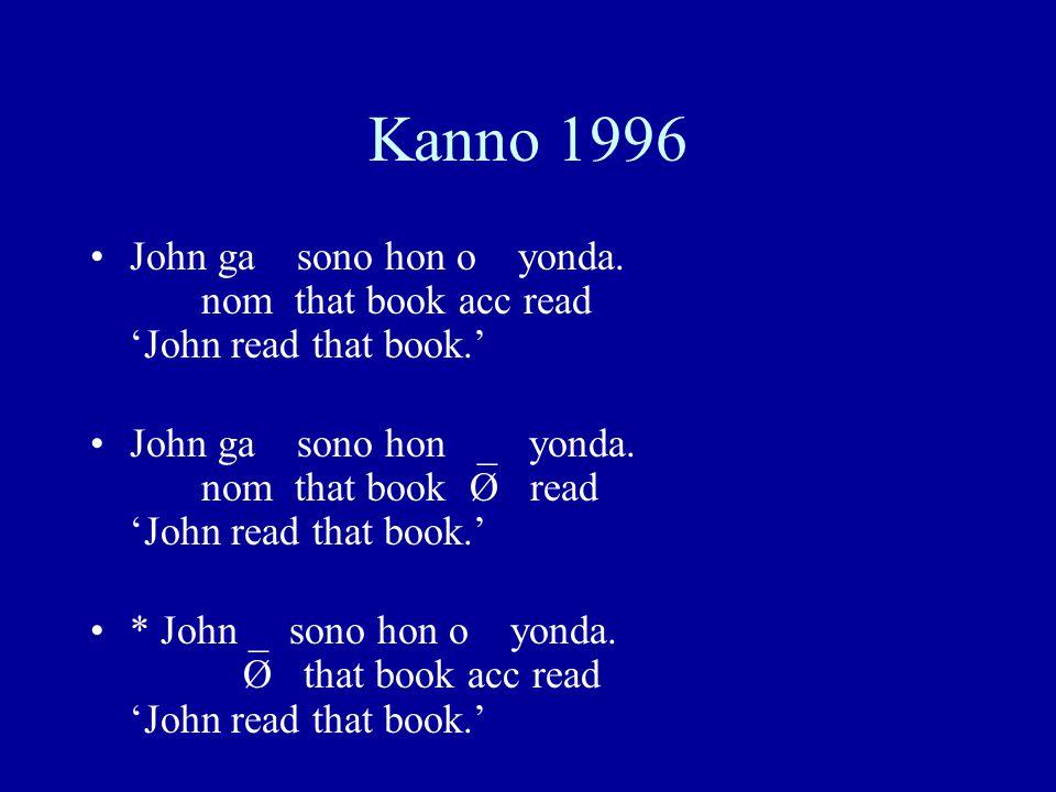 Kanno 1996 John ga sono hon o yonda.