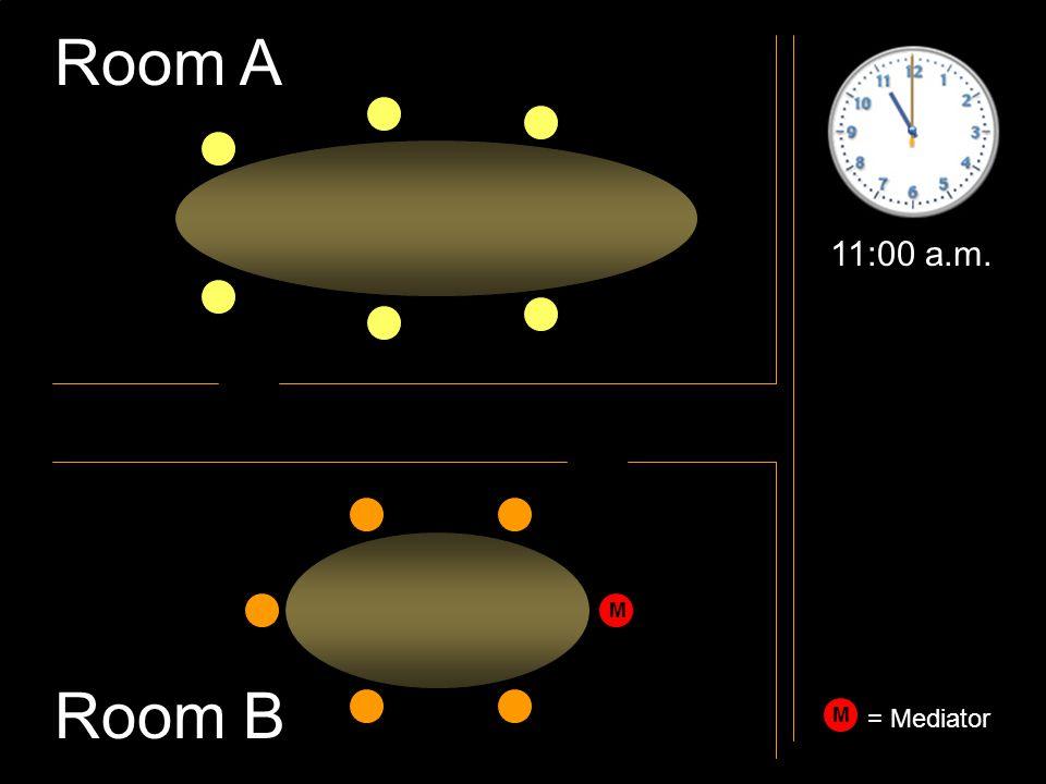 M M = Mediator Room A 11:00 a.m. Room B