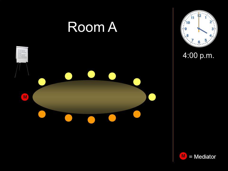 M M = Mediator Room A 4:00 p.m.