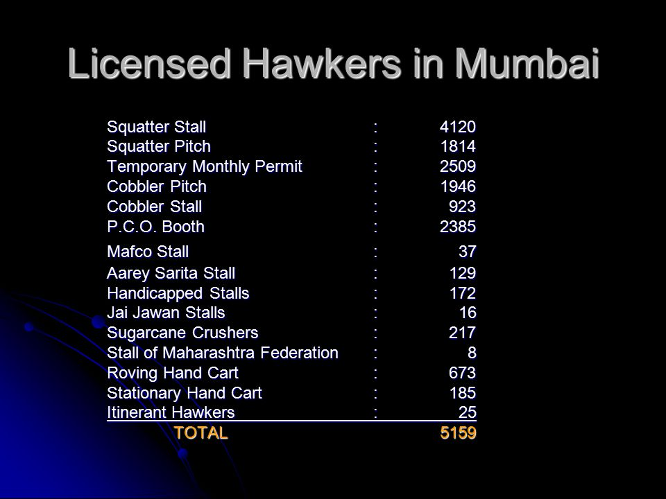 Licensed Hawkers in Mumbai Squatter Stall:4120 Squatter Stall:4120 Squatter Pitch :1814 Temporary Monthly Permit:2509 Cobbler Pitch :1946 Cobbler Stal