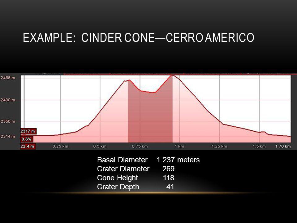 EXAMPLE: CINDER CONE—CERRO AMERICO Basal Diameter1 237 meters Crater Diameter 269 Cone Height 118 Crater Depth 41