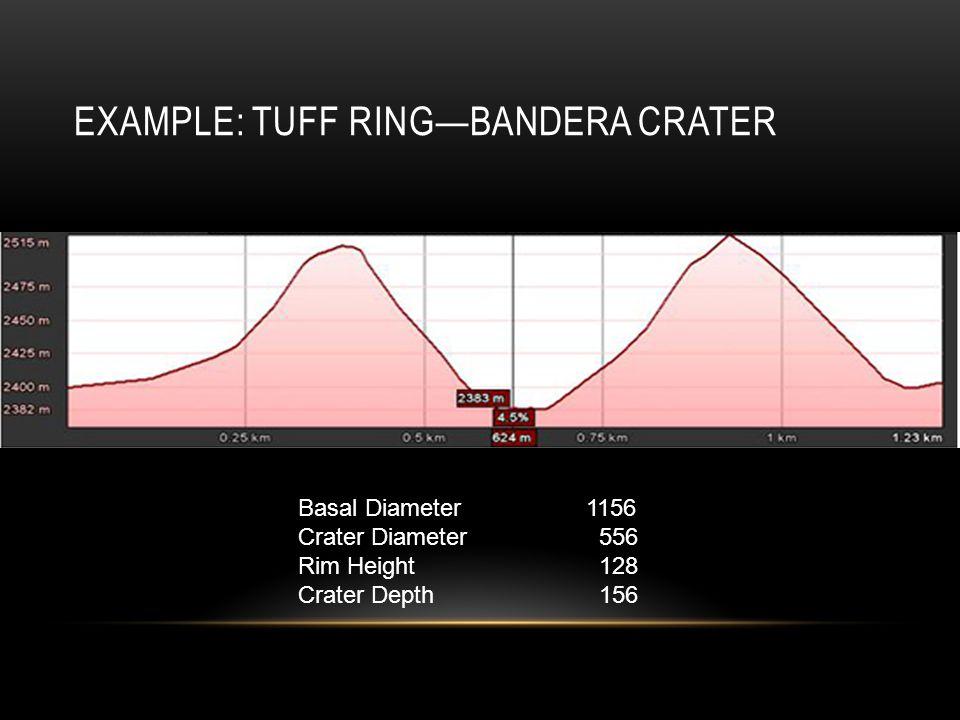 EXAMPLE: TUFF RING—BANDERA CRATER Basal Diameter1156 Crater Diameter 556 Rim Height 128 Crater Depth 156