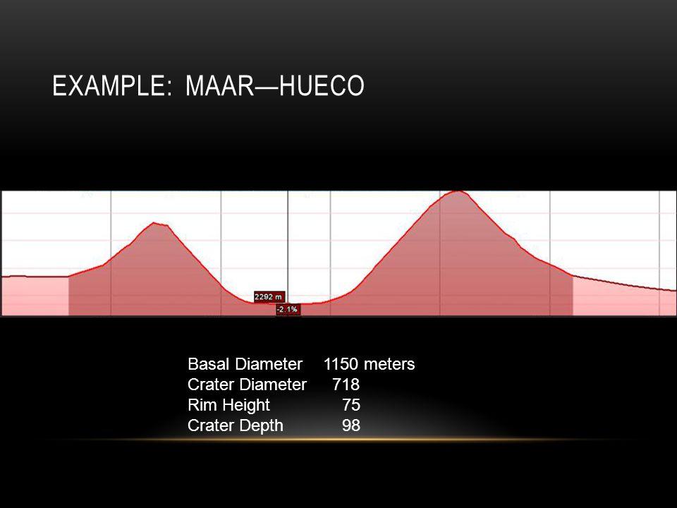 EXAMPLE: MAAR—HUECO Basal Diameter1150 meters Crater Diameter 718 Rim Height 75 Crater Depth 98