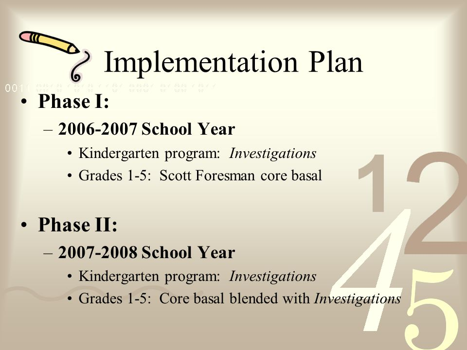 Implementation Plan Phase I: –2006-2007 School Year Kindergarten program: Investigations Grades 1-5: Scott Foresman core basal Phase II: –2007-2008 School Year Kindergarten program: Investigations Grades 1-5: Core basal blended with Investigations