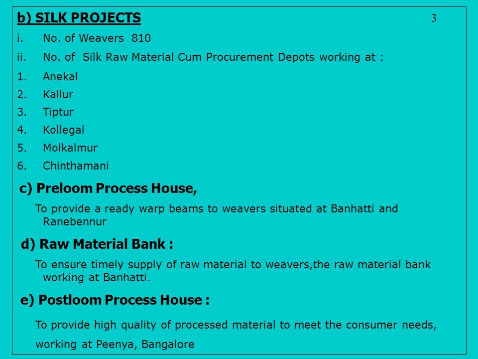 b) SILK PROJECTS i.No. of Weavers 810 ii.No. of Silk Raw Material Cum Procurement Depots working at : 1.Anekal 2.Kallur 3.Tiptur 4.Kollegal 5.Molkalmu