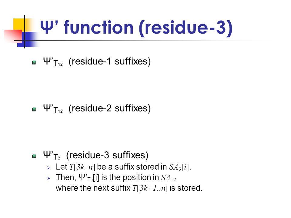 Ψ' function (residue-3) Ψ' T 12 (residue-1 suffixes) Let T[3k-2..n] be a suffix stored in SA 12 [i].