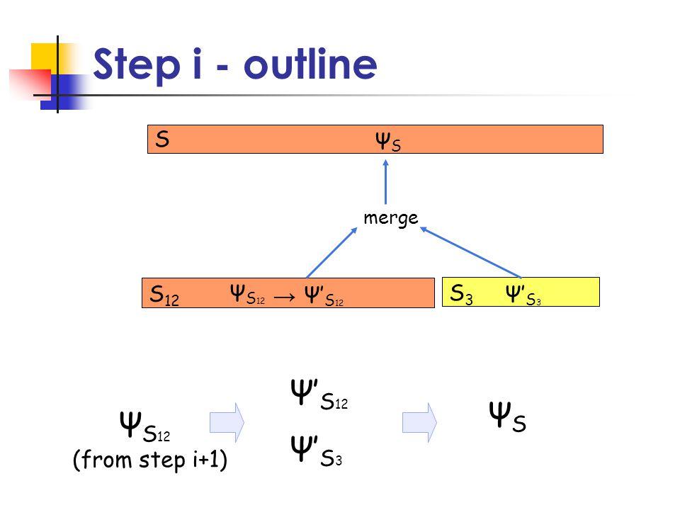 Step i - outline S S 12 Ψ S 12 S3S3 Ψ S 12 (from step i+1) Ψ' S 12 Ψ'S3Ψ'S3 → Ψ' S 12 Ψ'S3Ψ'S3 ΨSΨS merge ΨSΨS