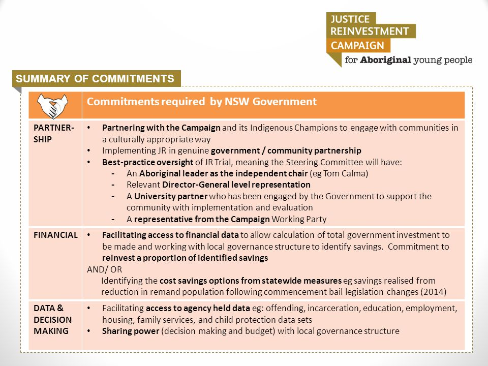 SUMMARY OF COMMITMENTS Page Heading Commitments required by NSW Government PARTNER- SHIP Partnering with the Campaign and its Indigenous Champions to