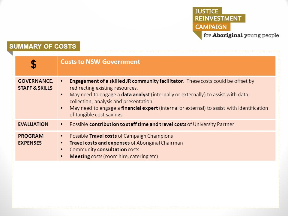 SUMMARY OF COSTS Page Heading Costs to NSW Government GOVERNANCE, STAFF & SKILLS Engagement of a skilled JR community facilitator. These costs could b