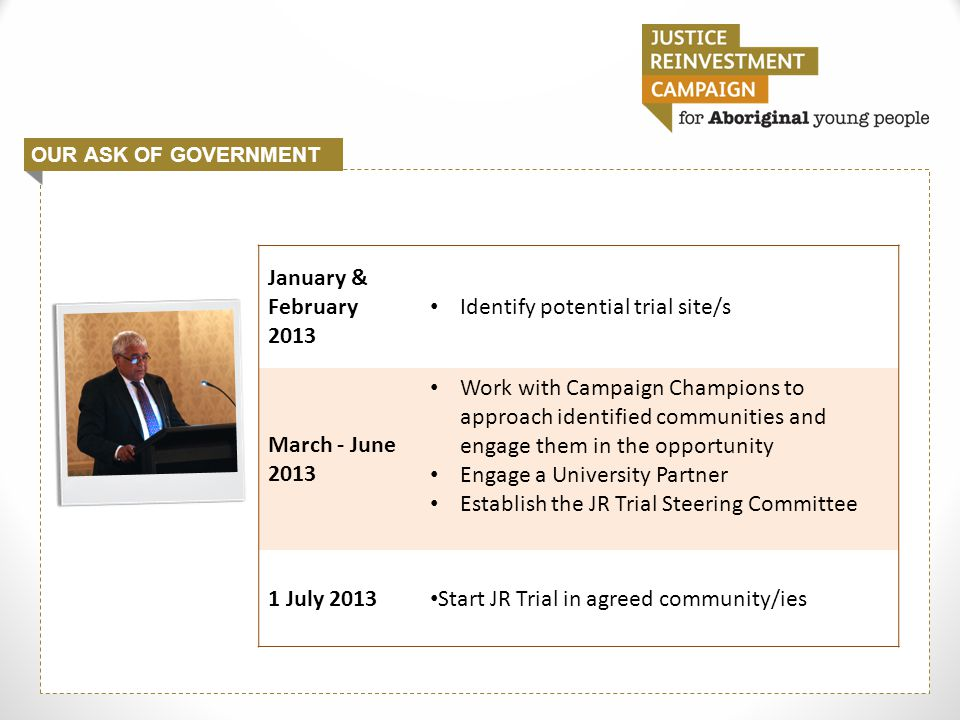 OUR ASK OF GOVERNMENT January & February 2013 Identify potential trial site/s March - June 2013 Work with Campaign Champions to approach identified co