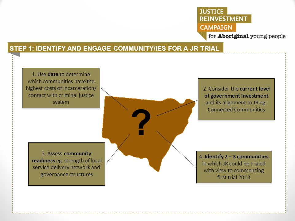 STEP 1: IDENTIFY AND ENGAGE COMMUNITY/IES FOR A JR TRIAL 1. Use data to determine which communities have the highest costs of incarceration/ contact w