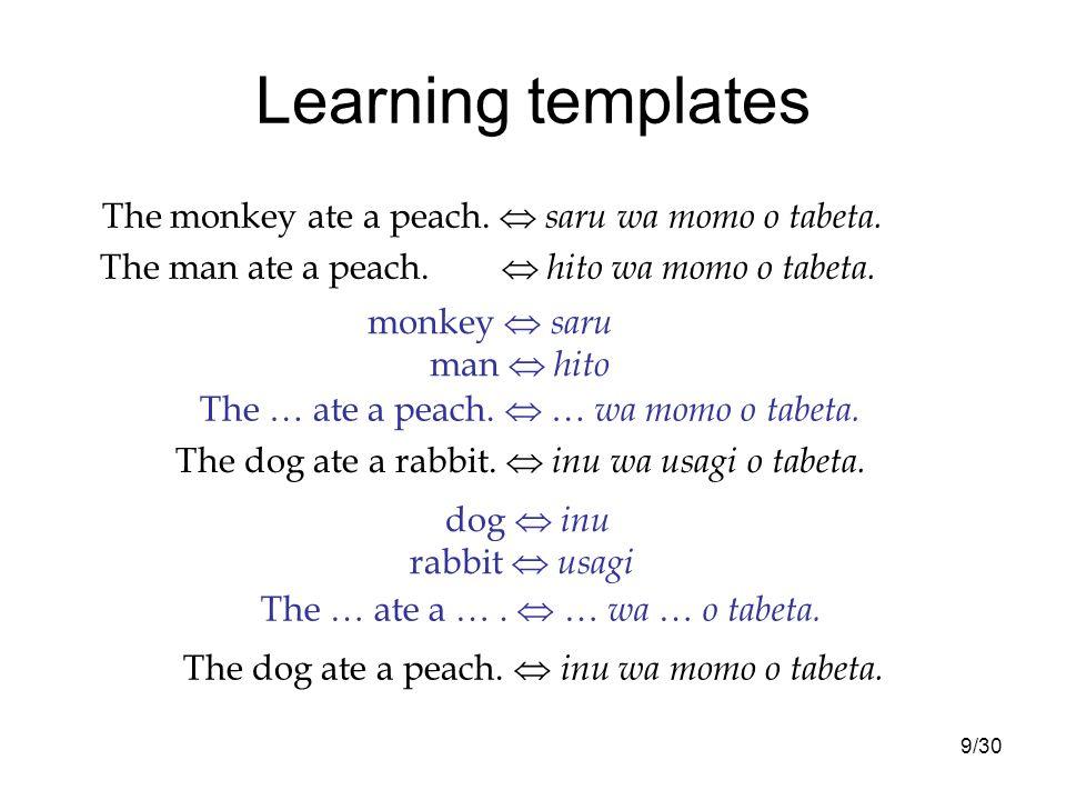 9/30 Learning templates The monkey ate a peach.  saru wa momo o tabeta.
