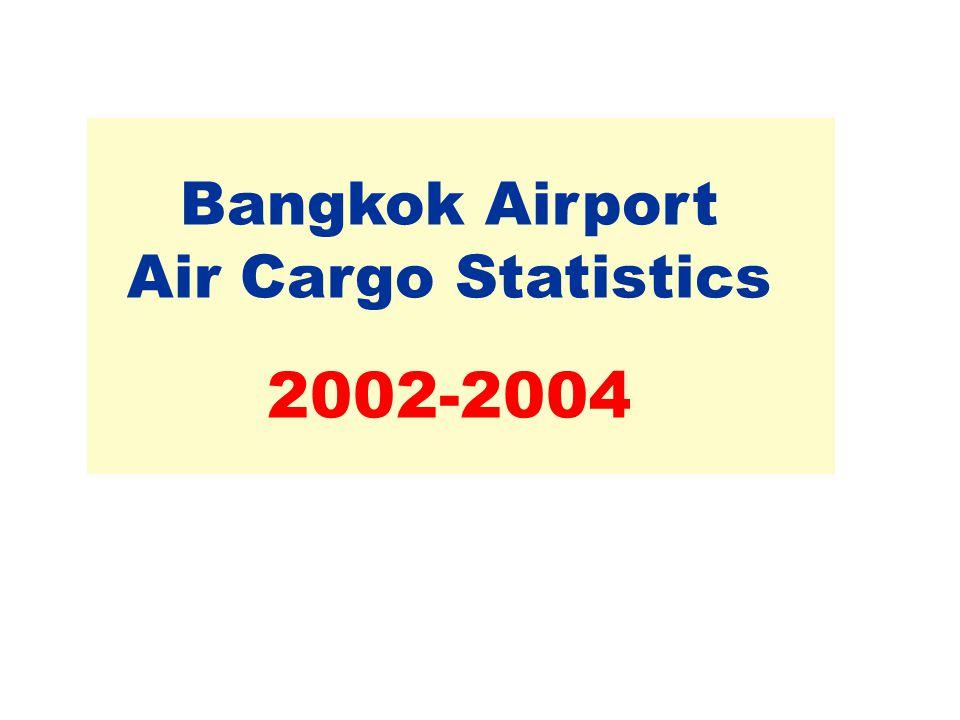 Bangkok Airport Air Cargo Statistics 2002-2004