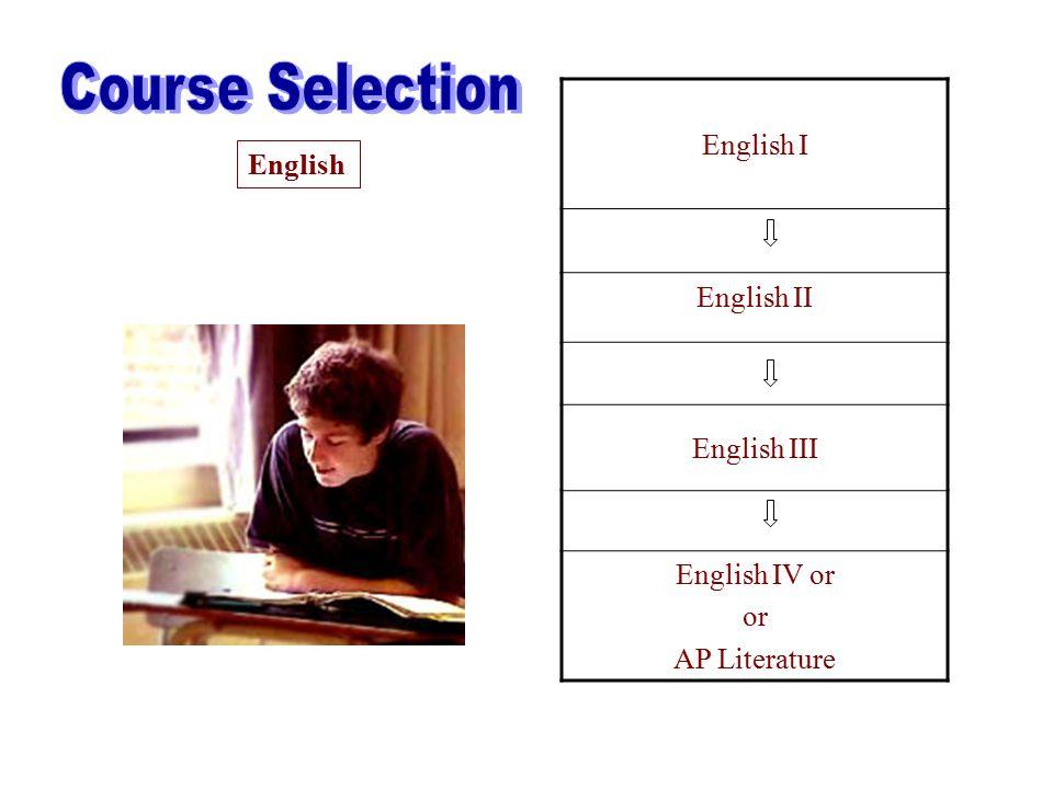 English English I English II English III English IV or or AP Literature