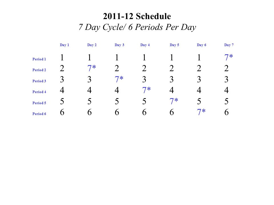 2011-12 Schedule 7 Day Cycle/ 6 Periods Per Day Day 1Day 2 Day 3 Day 4 Day 5Day 6Day 7 Period 1 1111117* Period 2 2 7*22222 Period 3 337* 3333 Period 4 444 7* 444 Period 5 55557* 55 Period 6 66666 7* 6