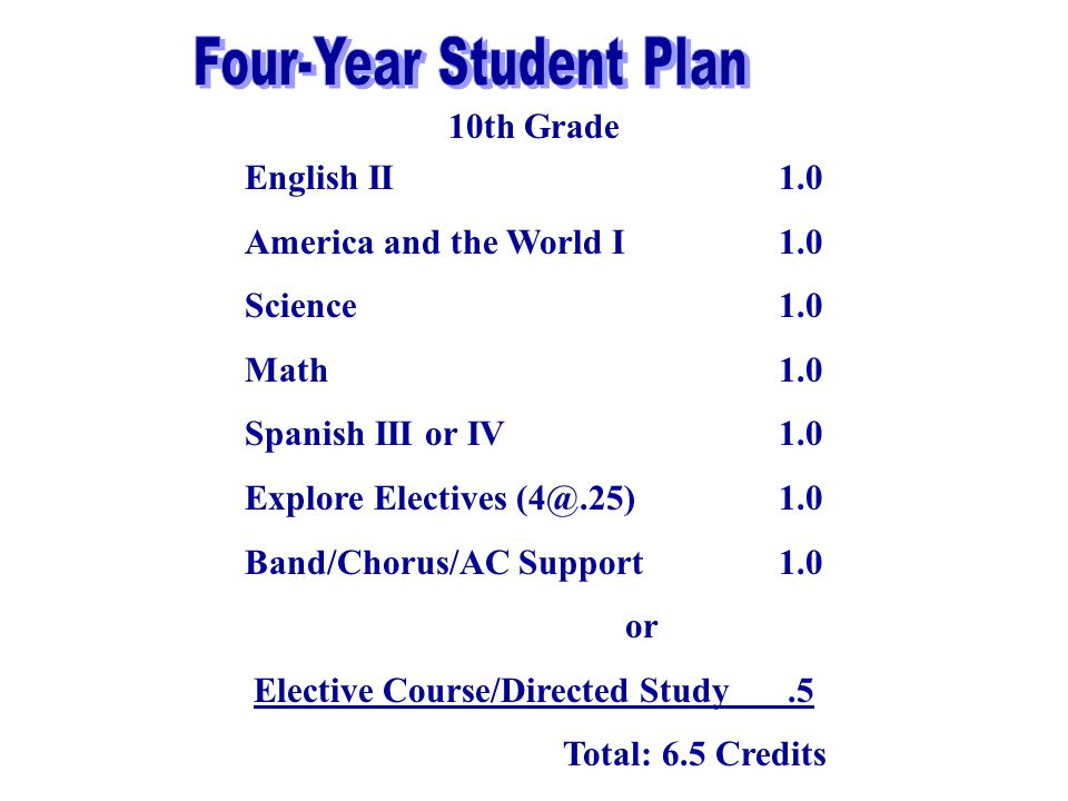 10th Grade English II1.0 America and the World I1.0 Science 1.0 Math 1.0 Spanish III or IV1.0 Explore Electives (4@.25) 1.0 Band/Chorus/AC Support 1.0 or Elective Course/Directed Study.5 Total: 6.5 Credits