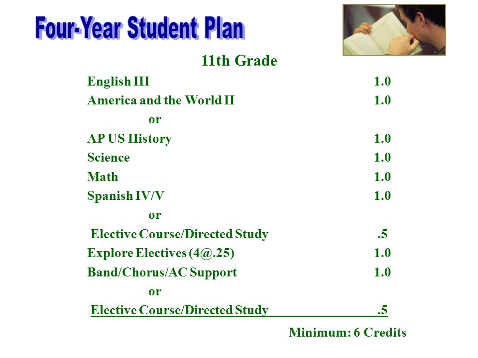 11th Grade English III1.0 America and the World II 1.0 or AP US History1.0 Science 1.0 Math 1.0 Spanish IV/V1.0 or Elective Course/Directed Study.5 Explore Electives (4@.25)1.0 Band/Chorus/AC Support1.0 or Elective Course/Directed Study.5 Minimum: 6 Credits
