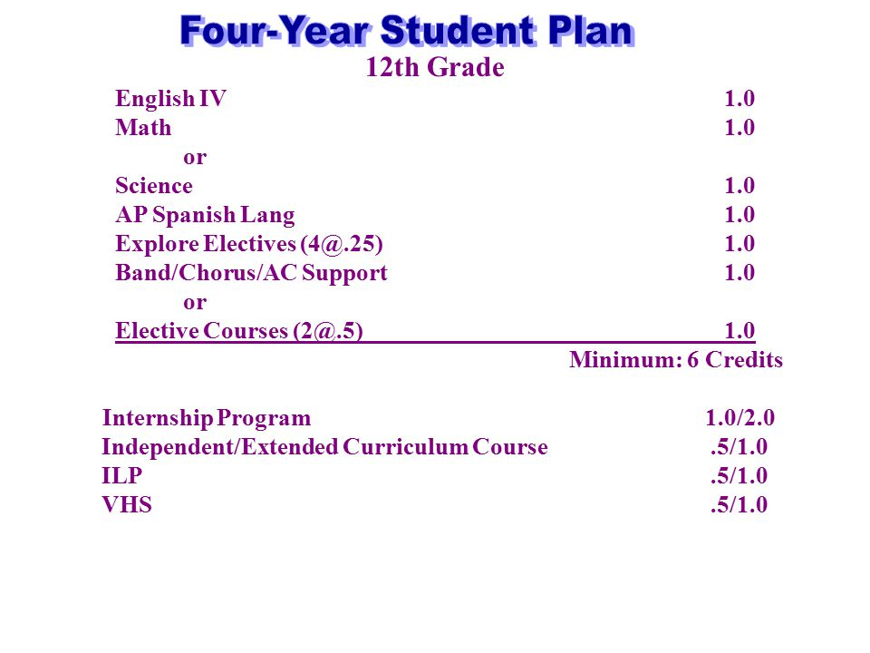 12th Grade English IV1.0 Math 1.0 or Science1.0 AP Spanish Lang1.0 Explore Electives (4@.25)1.0 Band/Chorus/AC Support1.0 or Elective Courses (2@.5) 1.0 Minimum: 6 Credits Internship Program1.0/2.0 Independent/Extended Curriculum Course.5/1.0 ILP.5/1.0 VHS.5/1.0