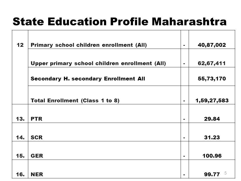 12Primary school children enrollment (All)-40,87,002 Upper primary school children enrollment (All)-62,67,411 Secondary H.