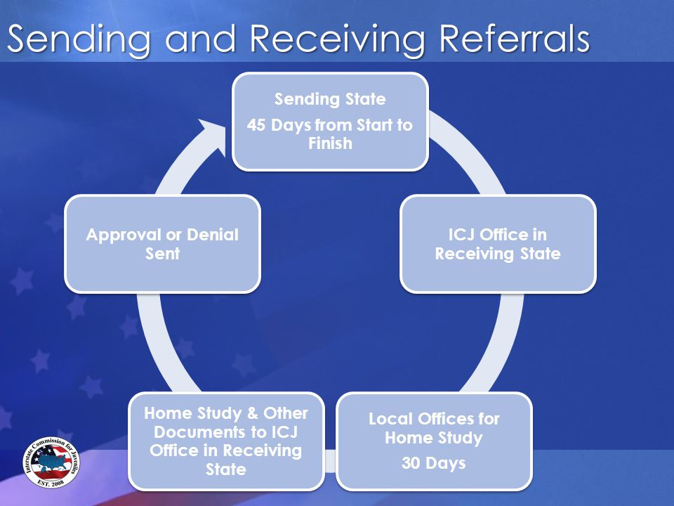 Sending and Receiving Referrals