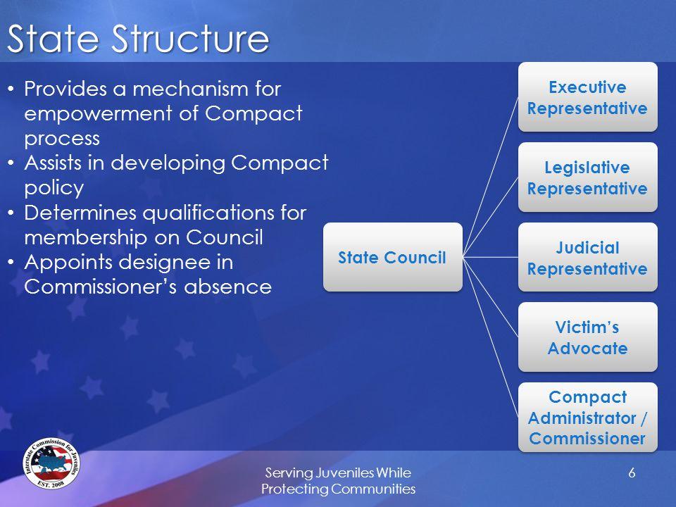 7 Idaho ICJ State Council Contacts Sharon Harrigfeld Idaho Compact Administrator Shawn Hill, Chair Bingham Cnty.