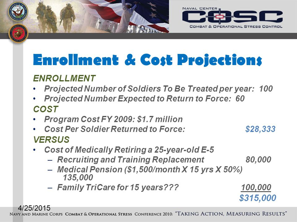 ENROLLMENT Projected Number of Soldiers To Be Treated per year: 100 Projected Number Expected to Return to Force: 60 COST Program Cost FY 2009: $1.7 million Cost Per Soldier Returned to Force: $28,333 VERSUS Cost of Medically Retiring a 25-year-old E-5 –Recruiting and Training Replacement 80,000 –Medical Pension ($1,500/month X 15 yrs X 50%) 135,000 –Family TriCare for 15 years 100,000 $315,000 Enrollment & Cost Projections 4/25/2015