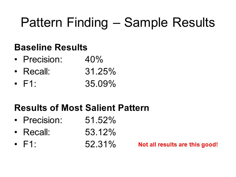 Pattern Finding – Sample Results Baseline Results Precision: 40% Recall: 31.25% F1: 35.09% Results of Most Salient Pattern Precision: 51.52% Recall: 53.12% F1: 52.31% Not all results are this good!