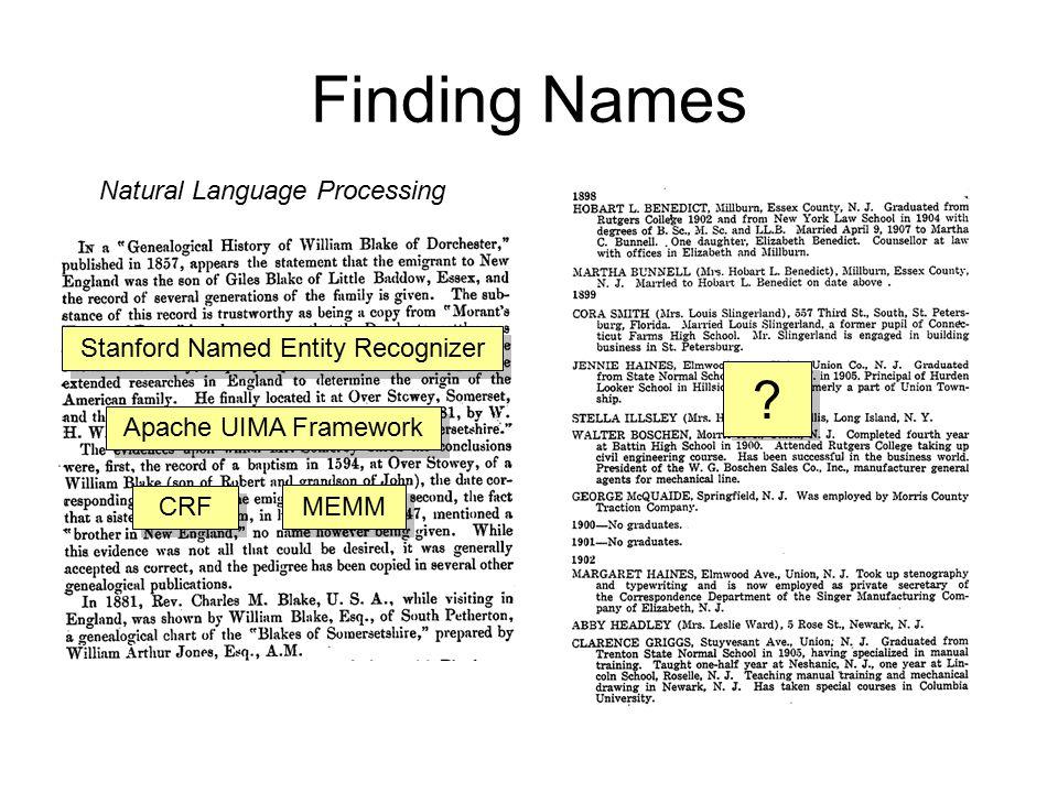 Finding Names Stanford Named Entity Recognizer Apache UIMA Framework CRF MEMM Natural Language Processing ?