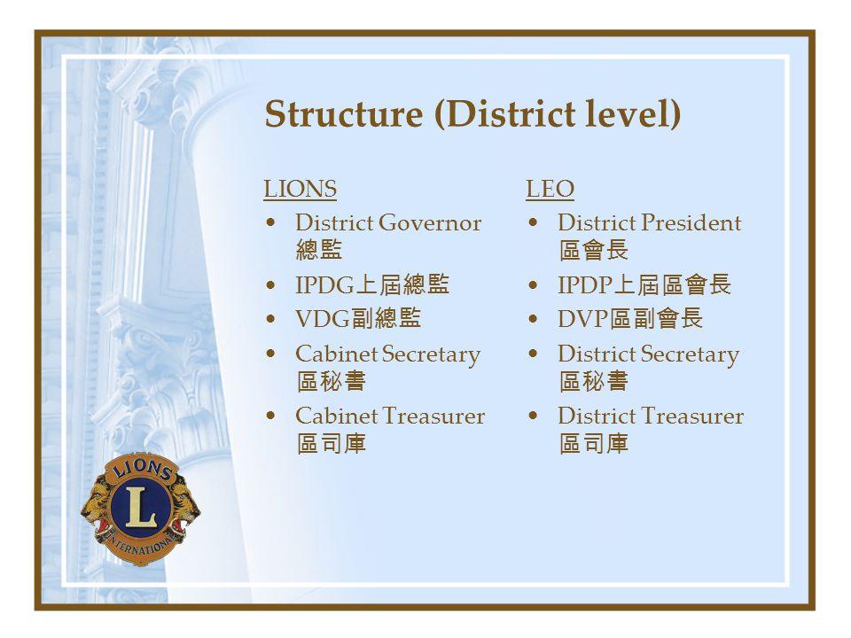 Structure (District level) LIONS District Governor 總監 IPDG 上屆總監 VDG 副總監 Cabinet Secretary 區秘書 Cabinet Treasurer 區司庫 LEO District President 區會長 IPDP 上屆
