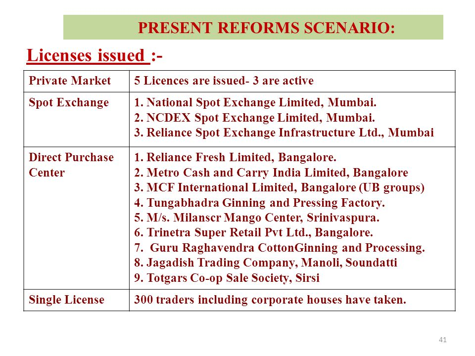 41 Private Market5 Licences are issued- 3 are active Spot Exchange1. National Spot Exchange Limited, Mumbai. 2. NCDEX Spot Exchange Limited, Mumbai. 3