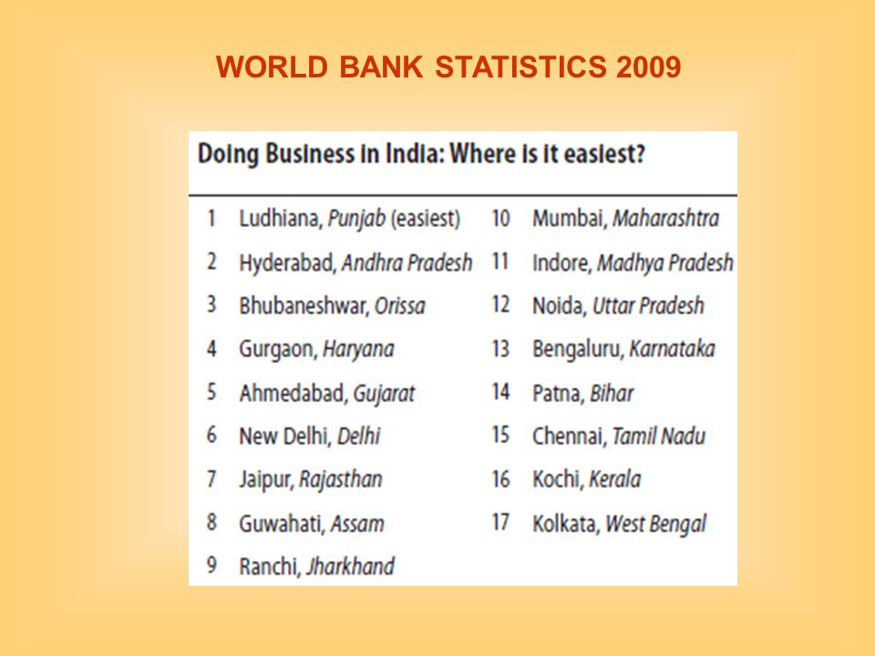 WORLD BANK STATISTICS 2009