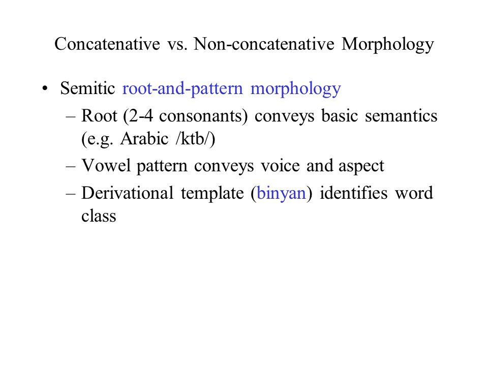 Concatenative vs. Non-concatenative Morphology Semitic root-and-pattern morphology –Root (2-4 consonants) conveys basic semantics (e.g. Arabic /ktb/)